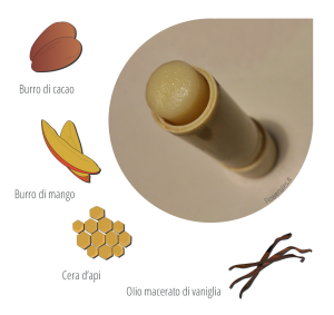 burrocacao al mango