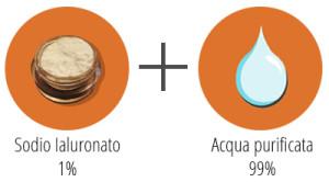 gel di acido ialuronico fai da te - ingredienti - Flower Tales: cosmetica naturale