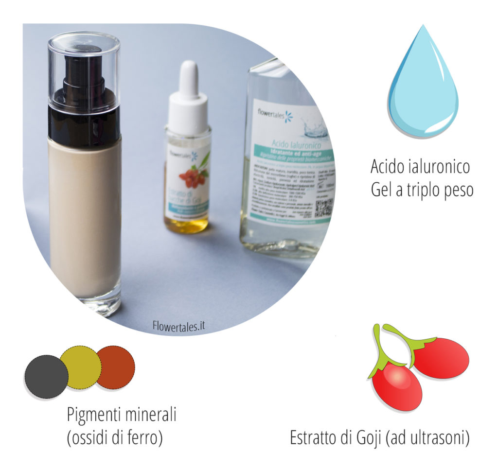 BB cream estratto di Goji ricetta video ingredienti