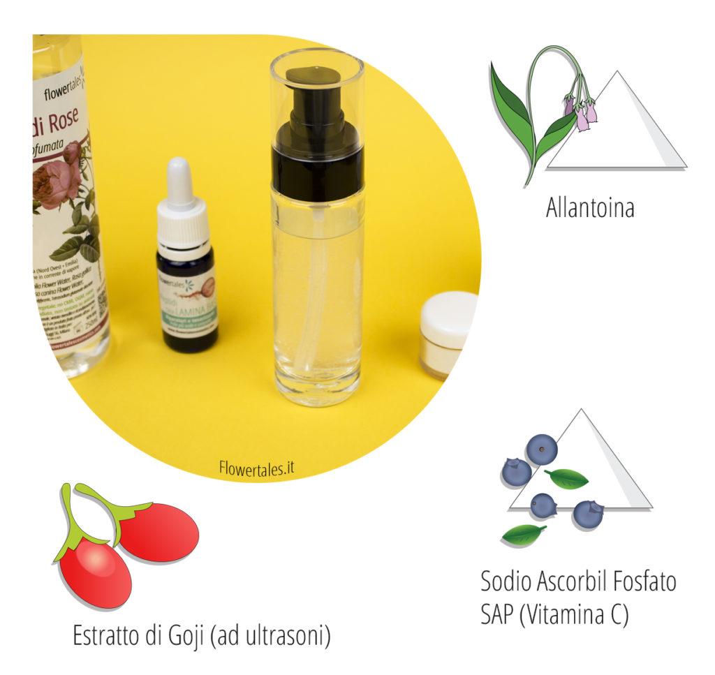 Siero alla vitamina C (SAP) ricetta di cosmesi naturale fai-da-te con video tutorial